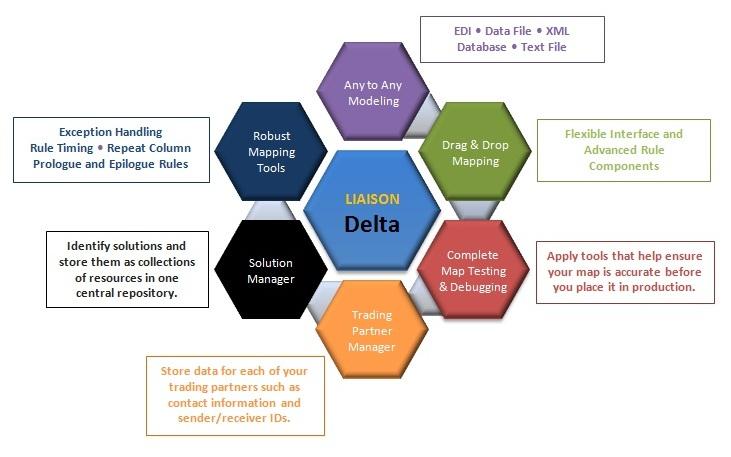 delta graphic